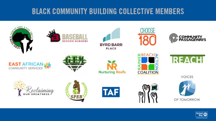 A graphic showing the logos of the 15 members of the Black Community Building Collective